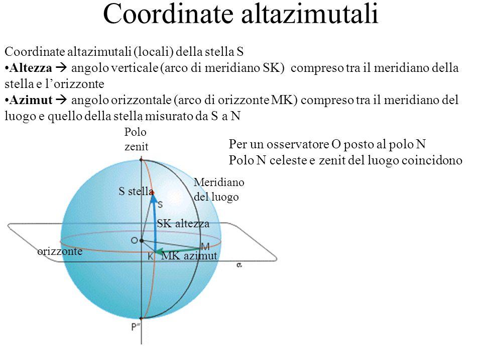 Coordinate altazimutali orizzonte Polo zenit MK azimut S stella Meridiano del luogo SK altezza Per un osservatore O posto al polo N Polo N celeste e zenit del luogo coincidono Coordinate altazimutali (locali) della stella S Altezza angolo verticale (arco di meridiano SK) compreso tra il meridiano della stella e lorizzonte Azimut angolo orizzontale (arco di orizzonte MK) compreso tra il meridiano del luogo e quello della stella misurato da S a N