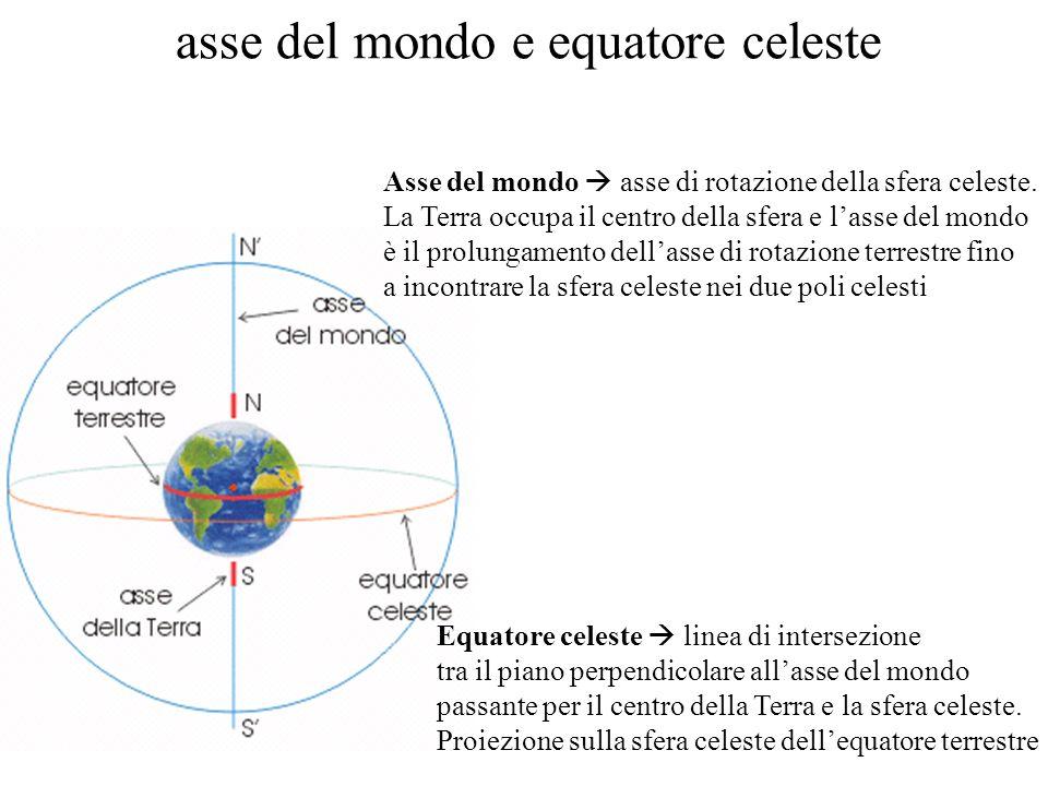 asse del mondo e equatore celeste Asse del mondo asse di rotazione della sfera celeste.