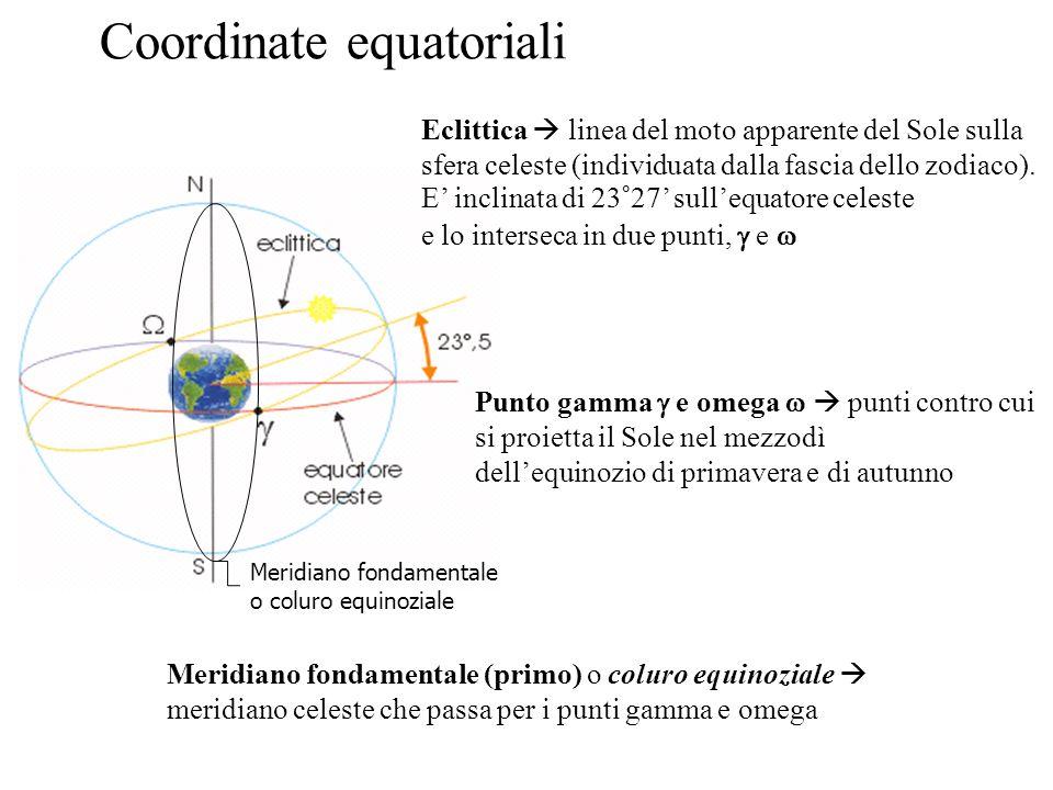 Coordinate equatoriali Meridiano fondamentale o coluro equinoziale Eclittica linea del moto apparente del Sole sulla sfera celeste (individuata dalla fascia dello zodiaco).