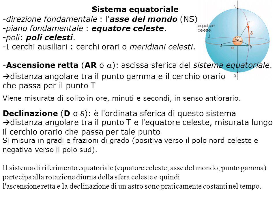 Sistema equatoriale -direzione fondamentale : l asse del mondo (NS) -piano fondamentale : equatore celeste.