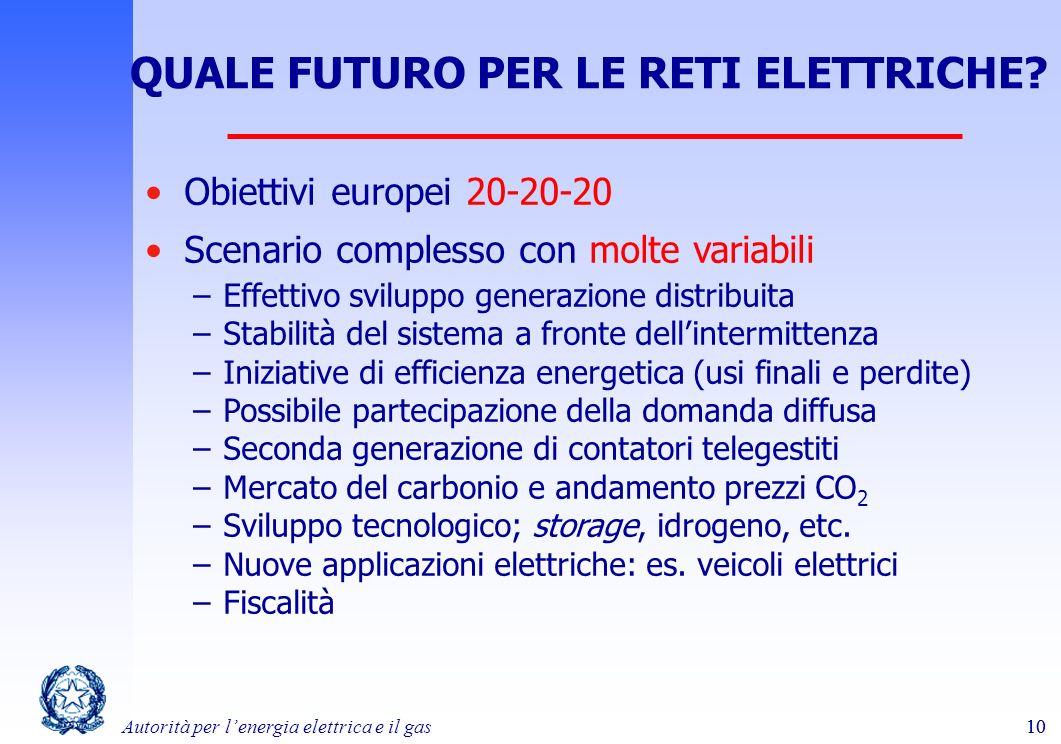 10Autorità per lenergia elettrica e il gas10 QUALE FUTURO PER LE RETI ELETTRICHE? Obiettivi europei 20-20-20 Scenario complesso con molte variabili –E