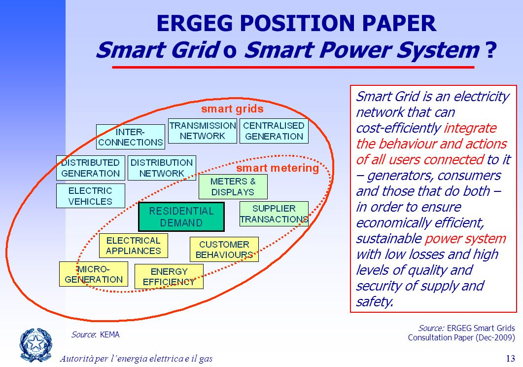 13Autorità per lenergia elettrica e il gas13 ERGEG POSITION PAPER Smart Grid o Smart Power System ? Smart Grid is an electricity network that can cost