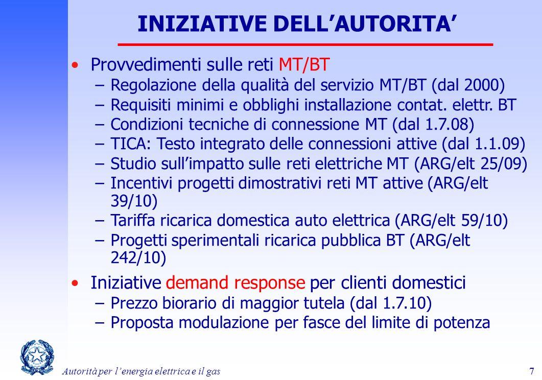 7Autorità per lenergia elettrica e il gas7 INIZIATIVE DELLAUTORITA Provvedimenti sulle reti MT/BT –Regolazione della qualità del servizio MT/BT (dal 2