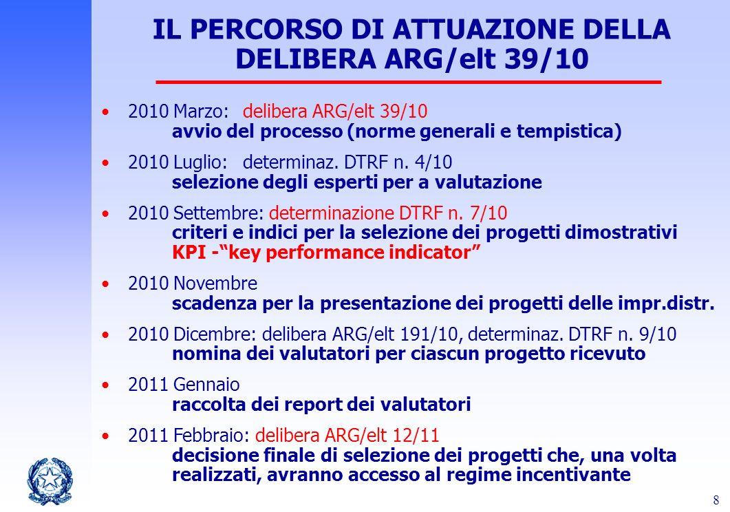 8 IL PERCORSO DI ATTUAZIONE DELLA DELIBERA ARG/elt 39/10 2010 Marzo: delibera ARG/elt 39/10 avvio del processo (norme generali e tempistica) 2010 Lugl