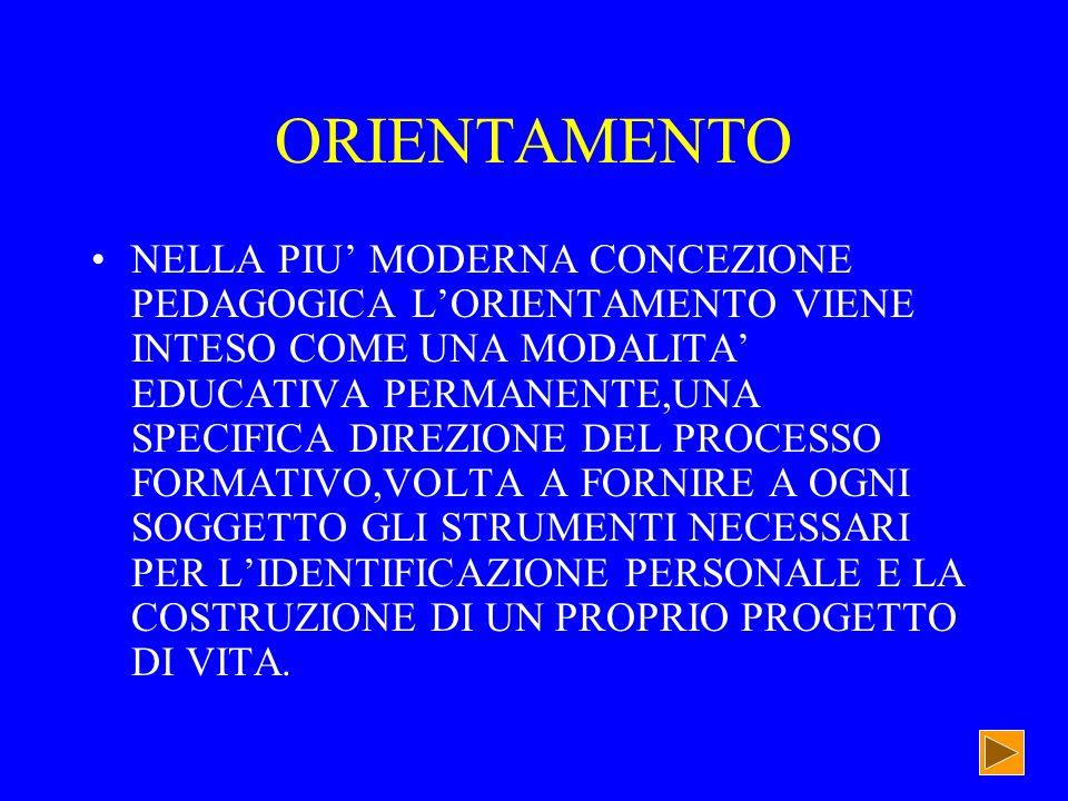 ORIENTAMENTO NELLA PIU MODERNA CONCEZIONE PEDAGOGICA LORIENTAMENTO VIENE INTESO COME UNA MODALITA EDUCATIVA PERMANENTE,UNA SPECIFICA DIREZIONE DEL PROCESSO FORMATIVO,VOLTA A FORNIRE A OGNI SOGGETTO GLI STRUMENTI NECESSARI PER LIDENTIFICAZIONE PERSONALE E LA COSTRUZIONE DI UN PROPRIO PROGETTO DI VITA.