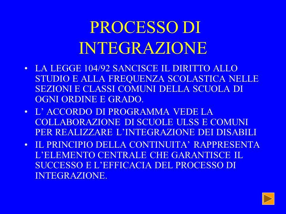 ALUNNI IN CONDIZIONI DI HANDICAP INSERITI NELLE VARIE SCUOLE ASL N.8 ANNO SCOLASTICO 2002/2003 Tipologia handicapScuole materne Scuole element.