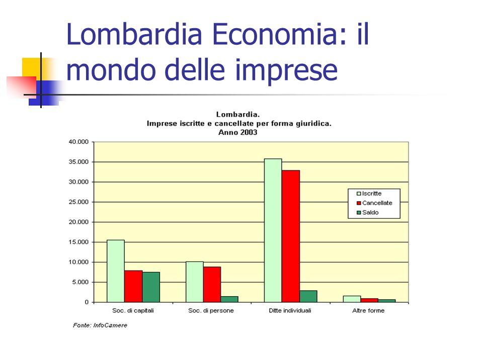 Lombardia Economia: il mondo delle imprese