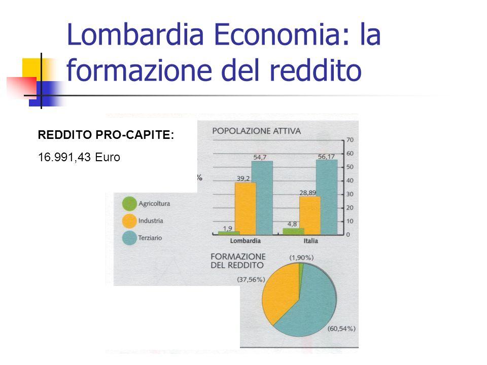 Lombardia Economia: la formazione del reddito REDDITO PRO-CAPITE: 16.991,43 Euro