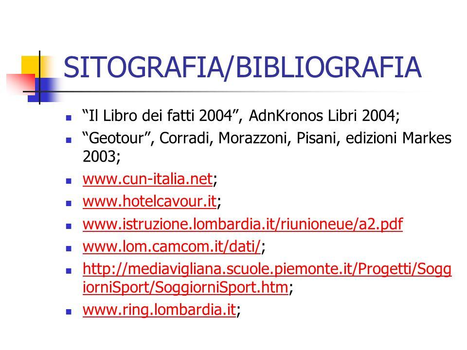SITOGRAFIA/BIBLIOGRAFIA Il Libro dei fatti 2004, AdnKronos Libri 2004; Geotour, Corradi, Morazzoni, Pisani, edizioni Markes 2003; www.cun-italia.net;