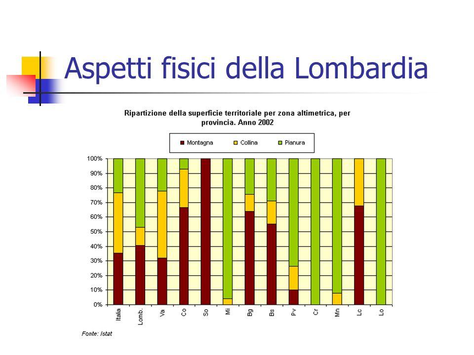 Lombardia: le variazioni della popolazione residente