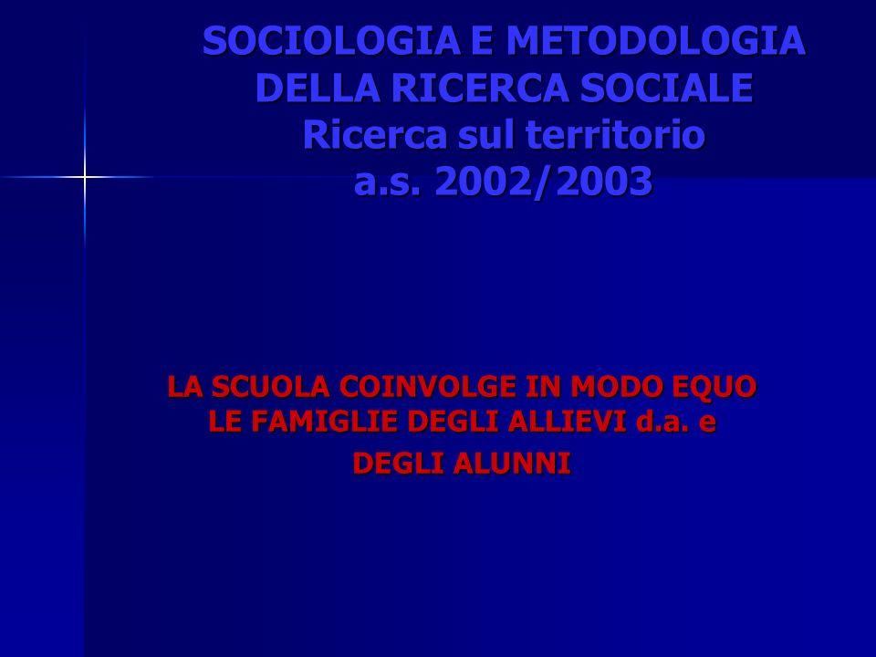 SOCIOLOGIA E METODOLOGIA DELLA RICERCA SOCIALE Ricerca sul territorio a.s.