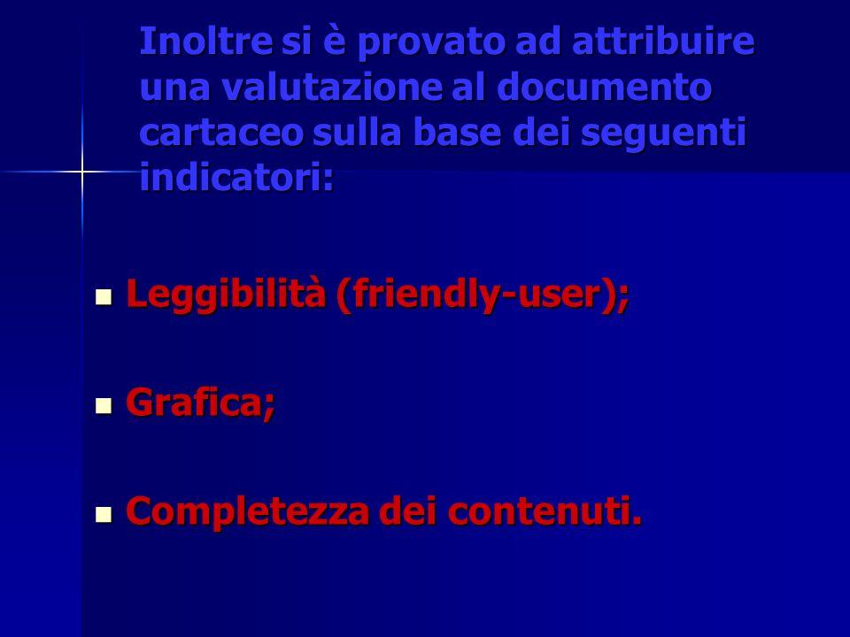 Inoltre si è provato ad attribuire una valutazione al documento cartaceo sulla base dei seguenti indicatori: Leggibilità (friendly-user); Leggibilità (friendly-user); Grafica; Grafica; Completezza dei contenuti.