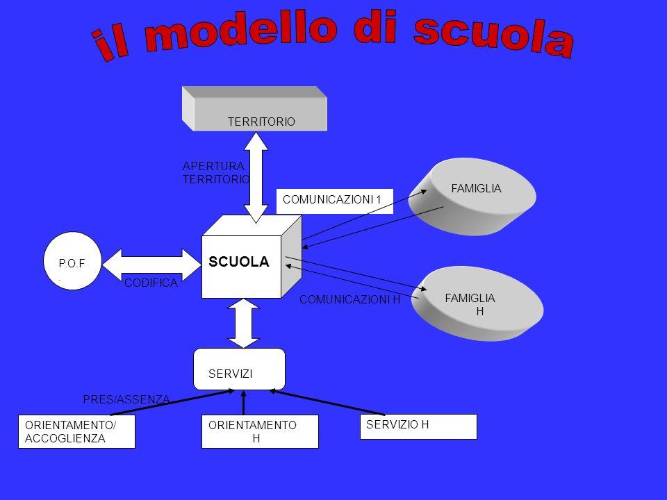 GRUPPO DI LAVORO GIANCALO MEMMO ITC EINAUDI DALMINE GIANCALO MEMMO ITC EINAUDI DALMINE ANTONIO CATALDO I.I.S.
