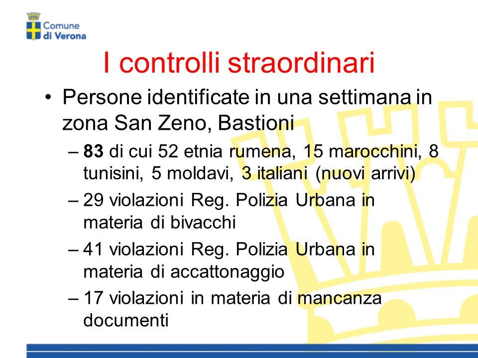 I controlli straordinari Persone identificate in una settimana in zona San Zeno, Bastioni –83 di cui 52 etnia rumena, 15 marocchini, 8 tunisini, 5 moldavi, 3 italiani (nuovi arrivi) –29 violazioni Reg.