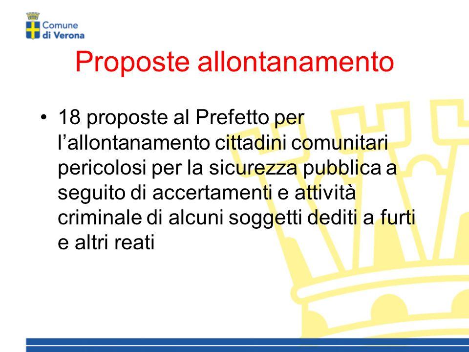 Proposte allontanamento 18 proposte al Prefetto per lallontanamento cittadini comunitari pericolosi per la sicurezza pubblica a seguito di accertamenti e attività criminale di alcuni soggetti dediti a furti e altri reati