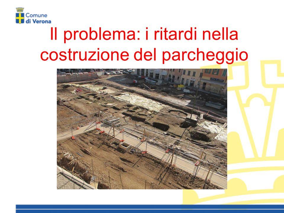 Il problema: i ritardi nella costruzione del parcheggio
