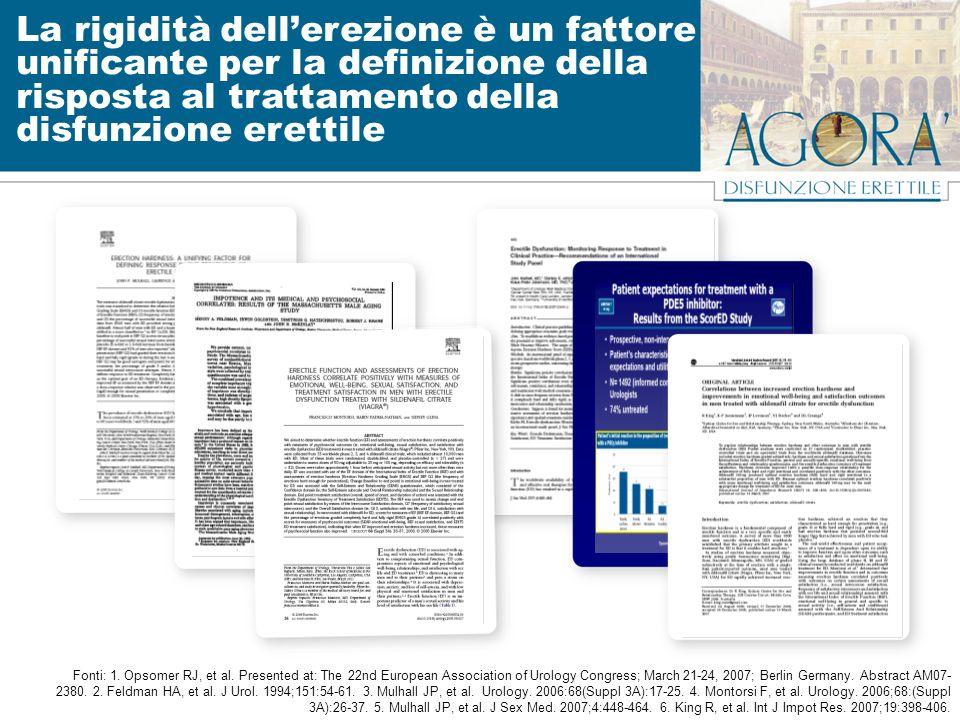 La rigidità dellerezione è un fattore unificante per la definizione della risposta al trattamento della disfunzione erettile Fonti: 1.