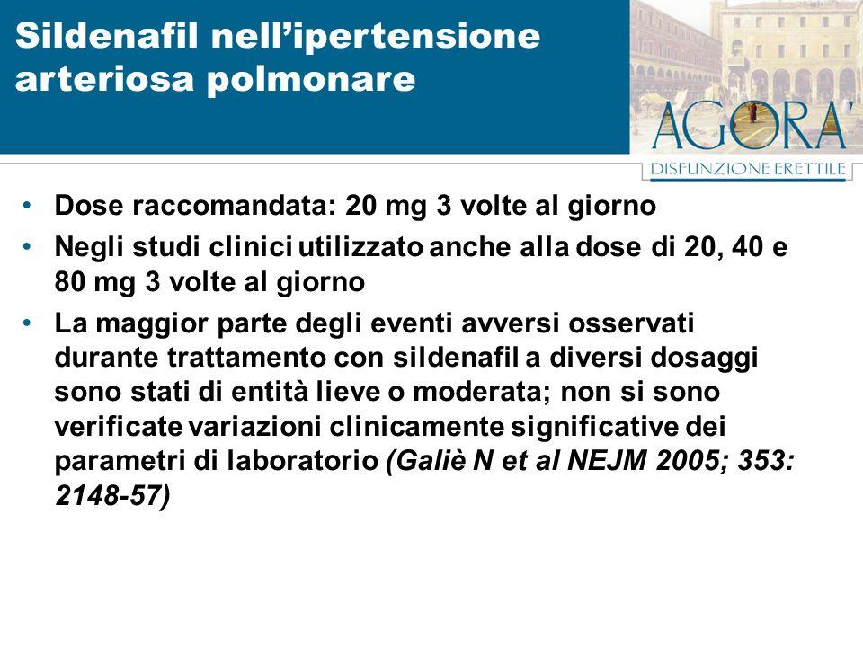 Sildenafil nellipertensione arteriosa polmonare Dose raccomandata: 20 mg 3 volte al giorno Negli studi clinici utilizzato anche alla dose di 20, 40 e