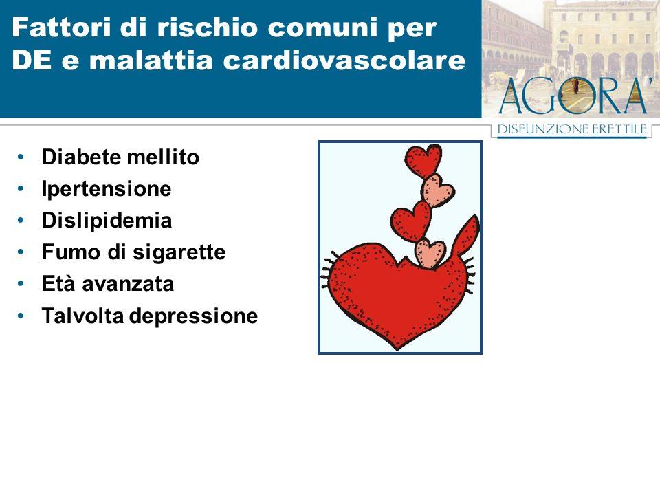 Fattori di rischio comuni per DE e malattia cardiovascolare Diabete mellito Ipertensione Dislipidemia Fumo di sigarette Età avanzata Talvolta depressione
