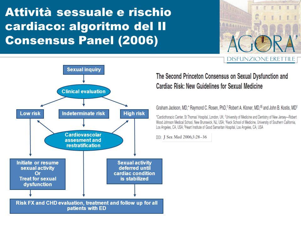 Attività sessuale e rischio cardiaco: algoritmo del II Consensus Panel (2006) Sexual inquiry Cardiovascolar assesment and restratification Indetermina
