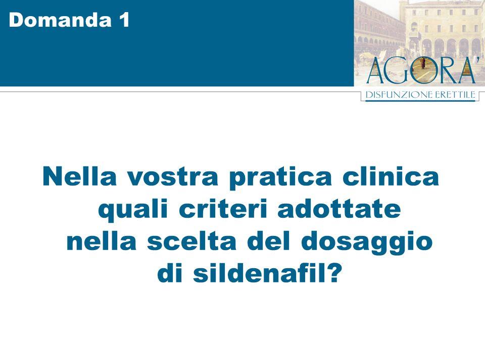 Domanda 1 Nella vostra pratica clinica quali criteri adottate nella scelta del dosaggio di sildenafil?