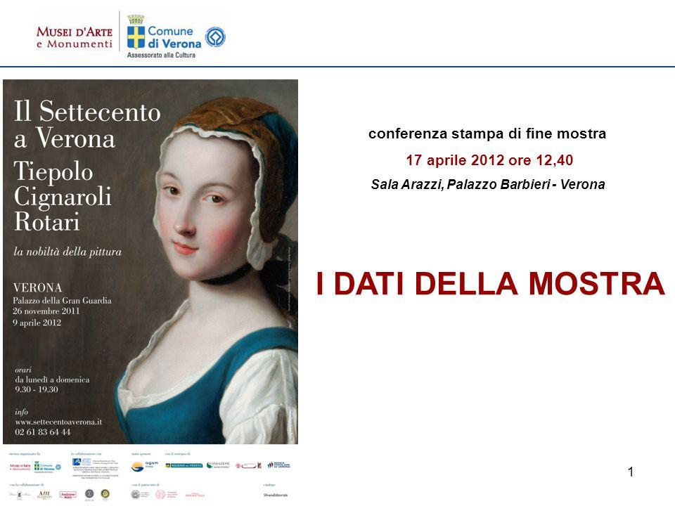 1 I DATI DELLA MOSTRA conferenza stampa di fine mostra 17 aprile 2012 ore 12,40 Sala Arazzi, Palazzo Barbieri - Verona