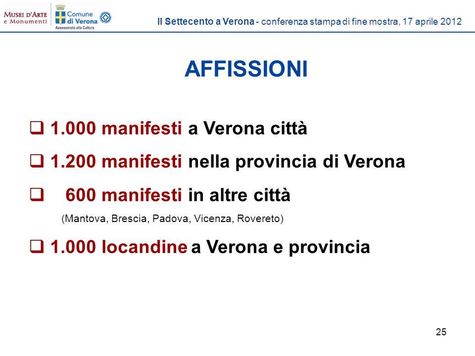 25 AFFISSIONI 1.000 manifesti a Verona città 1.200 manifesti nella provincia di Verona 600 manifesti in altre città (Mantova, Brescia, Padova, Vicenza, Rovereto) 1.000 locandine a Verona e provincia Il Settecento a Verona - conferenza stampa di fine mostra, 17 aprile 2012