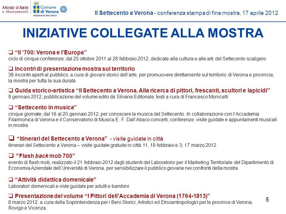 16 tipo scuola/classinovdicgenfebmaraprtotale secondarie II grado3761634672 secondarie I grado17456225 primarie011217223 totali41511235710120 Il Settecento a Verona - conferenza stampa di fine mostra, 17 aprile 2012