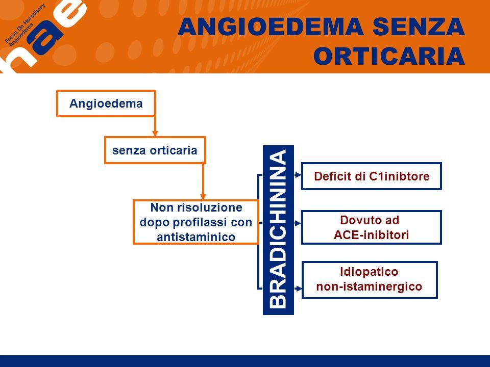 Angioedema senza orticaria Deficit di C1inibtore Idiopatico non-istaminergico Dovuto ad ACE-inibitori Non risoluzione dopo profilassi con antistaminic