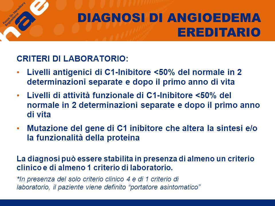 CRITERI DI LABORATORIO: Livelli antigenici di C1-Inibitore <50% del normale in 2 determinazioni separate e dopo il primo anno di vita Livelli di attiv