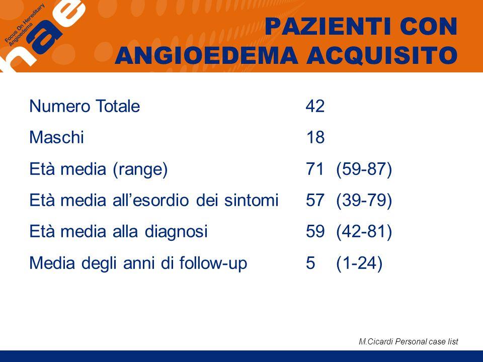 Numero Totale 42 Maschi 18 Età media (range)71 (59-87) Età media allesordio dei sintomi57 (39-79) Età media alla diagnosi 59 (42-81) Media degli anni