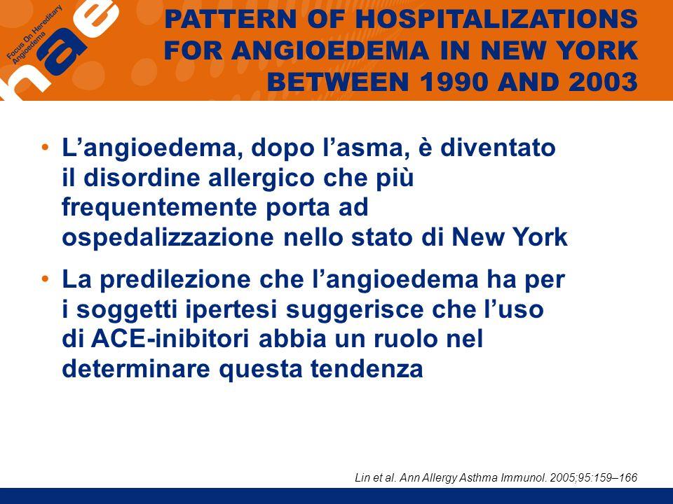 Langioedema, dopo lasma, è diventato il disordine allergico che più frequentemente porta ad ospedalizzazione nello stato di New York La predilezione c