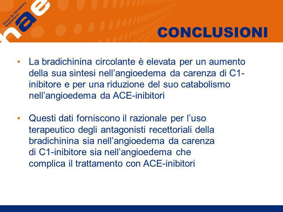 La bradichinina circolante è elevata per un aumento della sua sintesi nellangioedema da carenza di C1- inibitore e per una riduzione del suo catabolis