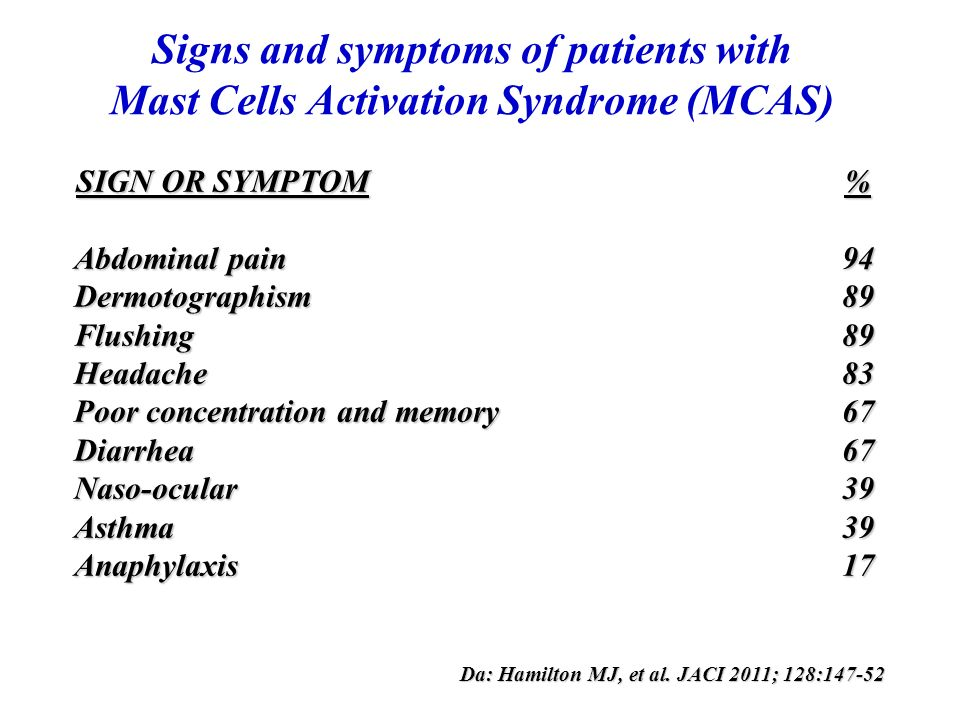 Signs and symptoms of patients with Mast Cells Activation Syndrome (MCAS) SIGN OR SYMPTOM% Abdominal pain94 Dermotographism89 Flushing89 Headache83 Po
