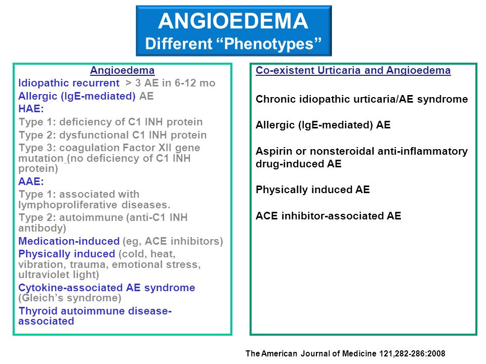 Angioedema Idiopathic recurrent > 3 AE in 6-12 mo Allergic (IgE-mediated) AE HAE: Type 1: deficiency of C1 INH protein Type 2: dysfunctional C1 INH pr