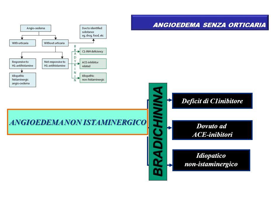 Deficit di C1inibitore Idiopaticonon-istaminergico Dovuto ad ACE-inibitori ANGIOEDEMA NON ISTAMINERGICO ANGIOEDEMA SENZA ORTICARIA BRADICHININA
