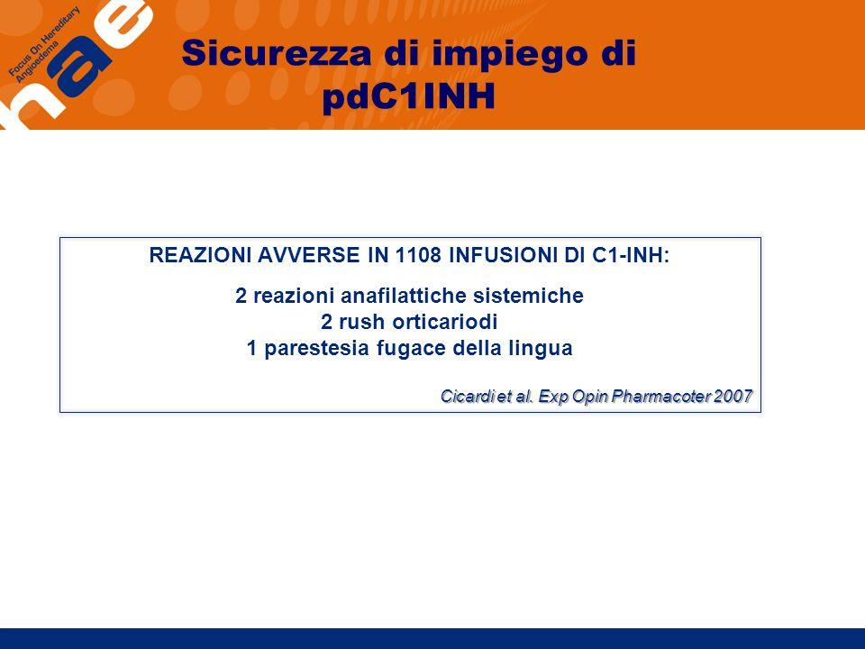 Sicurezza di impiego di pdC1INH REAZIONI AVVERSE IN 1108 INFUSIONI DI C1-INH: 2 reazioni anafilattiche sistemiche 2 rush orticariodi 1 parestesia fuga