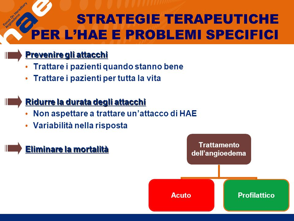 PROFILASSI A LUNGO TERMINE Long term prophylaxis Should be considered when optimized on demand therapy fails for a documented reason as for example: > 24 days with angioedema per year or >12 severe attacks per year Drugs androgens >16 year no pregnancy C1-INH when androgens contraindicated/not accepted/>200 mg danazol daily.