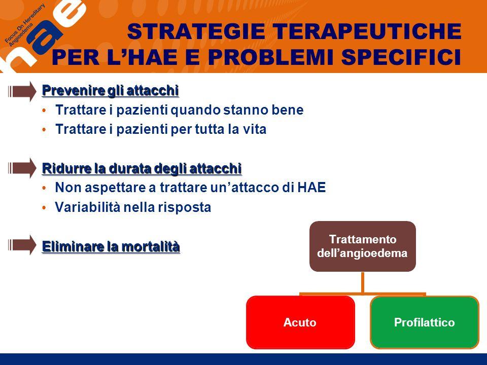 STRATEGIE TERAPEUTICHE PER LHAE E PROBLEMI SPECIFICI Prevenire gli attacchi Prevenire gli attacchi Trattare i pazienti quando stanno bene Trattare i p