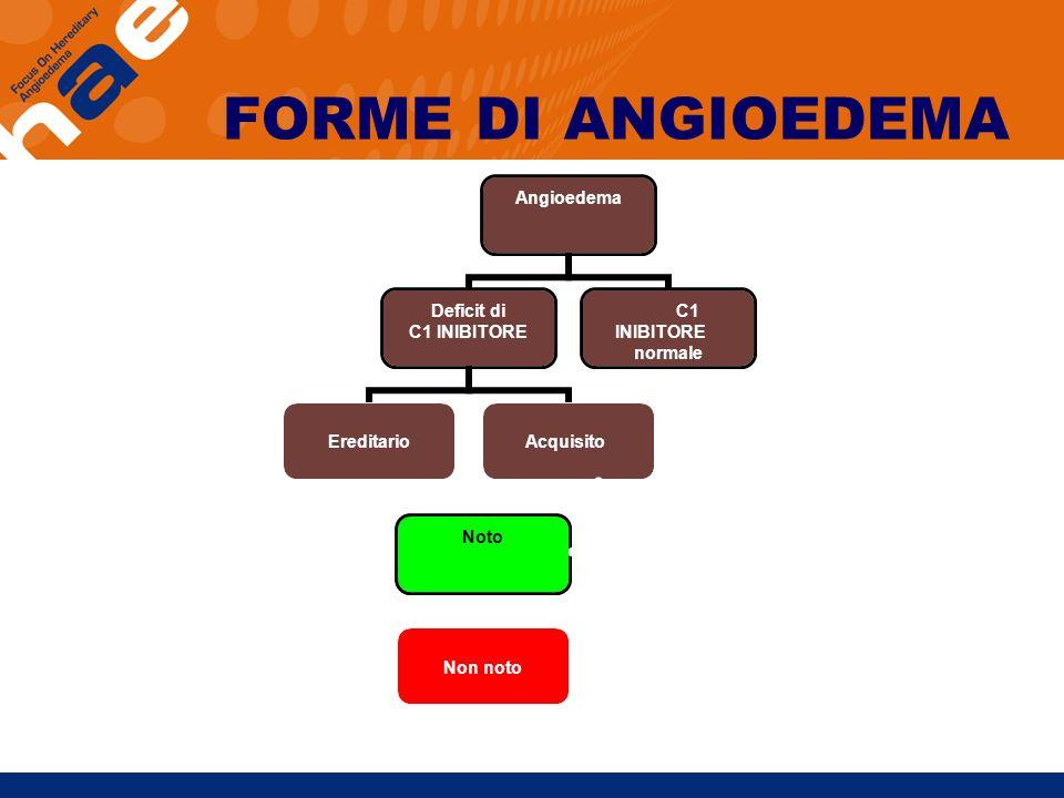 FARMACI DISPONIBILI PER ATTACCO ACUTO C1 INIBITORE (PLASMA-DERIVATO O RICOMBINANTE) ANTAGONISTA RECETTORIALE (B2 RECETTORE) DELLA BRADICHININA (ICATIBANT) INIBITORE DELLA KALLICREINA (ECALLANTIDE) MANCANO STUDI COMPARATIVI