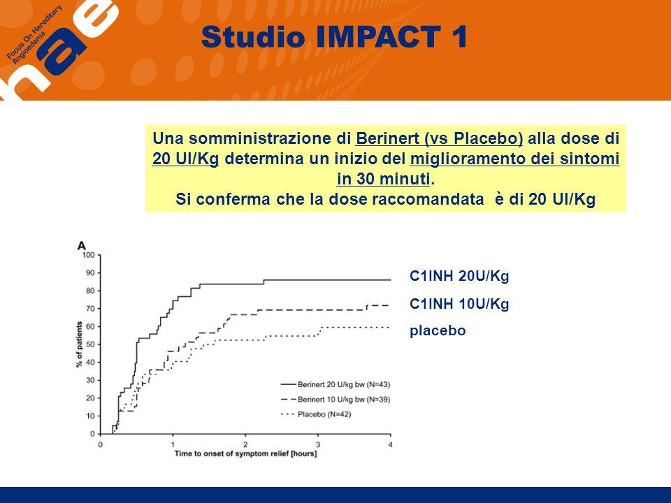 Studio IMPACT 1 Una somministrazione di Berinert (vs Placebo) alla dose di 20 UI/Kg determina un inizio del miglioramento dei sintomi in 30 minuti. Si