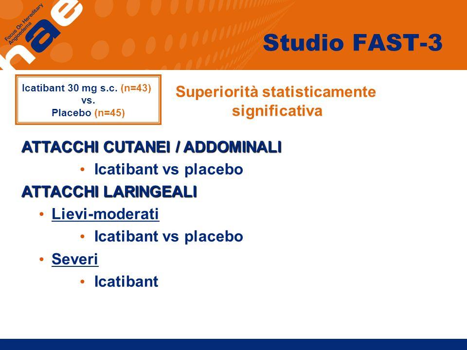 Studio FAST-3 Icatibant 30 mg s.c. (n=43) vs. Placebo (n=45) ATTACCHI CUTANEI / ADDOMINALI Icatibant vs placebo ATTACCHI LARINGEALI Lievi-moderati Ica
