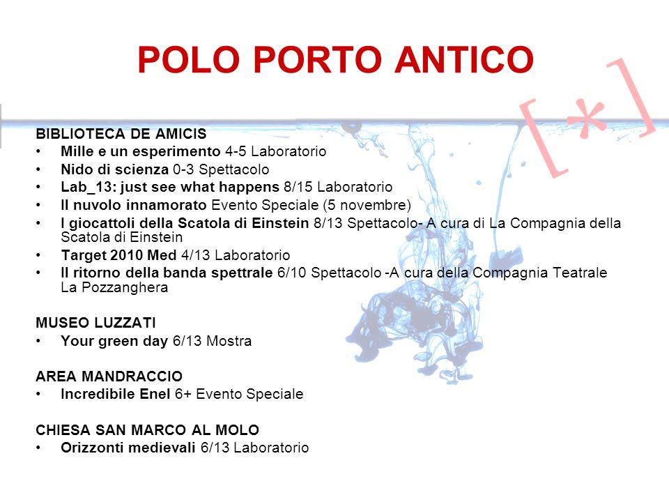 POLO PORTO ANTICO BIBLIOTECA DE AMICIS Mille e un esperimento 4-5 Laboratorio Nido di scienza 0-3 Spettacolo Lab_13: just see what happens 8/15 Labora