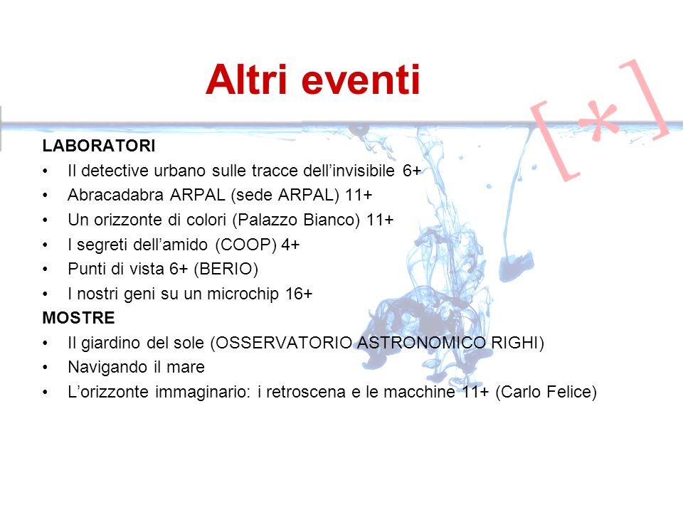 Altri eventi LABORATORI Il detective urbano sulle tracce dellinvisibile 6+ Abracadabra ARPAL (sede ARPAL) 11+ Un orizzonte di colori (Palazzo Bianco)