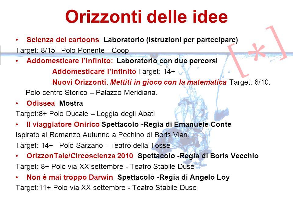 Orizzonti delle idee Scienza dei cartoons Laboratorio (istruzioni per partecipare) Target: 8/15 Polo Ponente - Coop Addomesticare linfinito: Laboratorio con due percorsi Addomesticare linfinito Target: 14+ Nuovi Orizzonti.