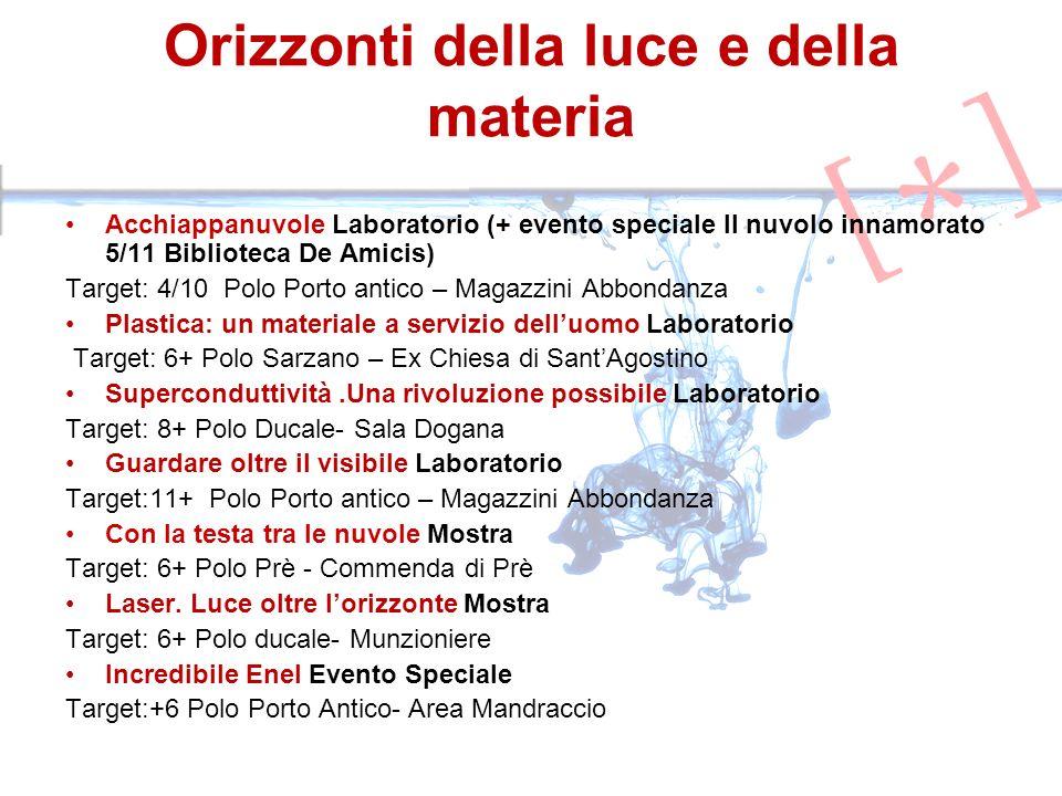Orizzonti della luce e della materia Acchiappanuvole Laboratorio (+ evento speciale Il nuvolo innamorato 5/11 Biblioteca De Amicis) Target: 4/10 Polo