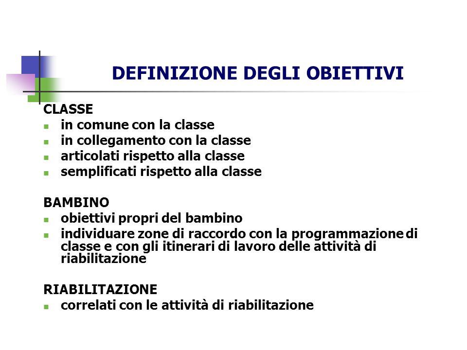 DEFINIZIONE DEGLI OBIETTIVI CLASSE in comune con la classe in collegamento con la classe articolati rispetto alla classe semplificati rispetto alla cl