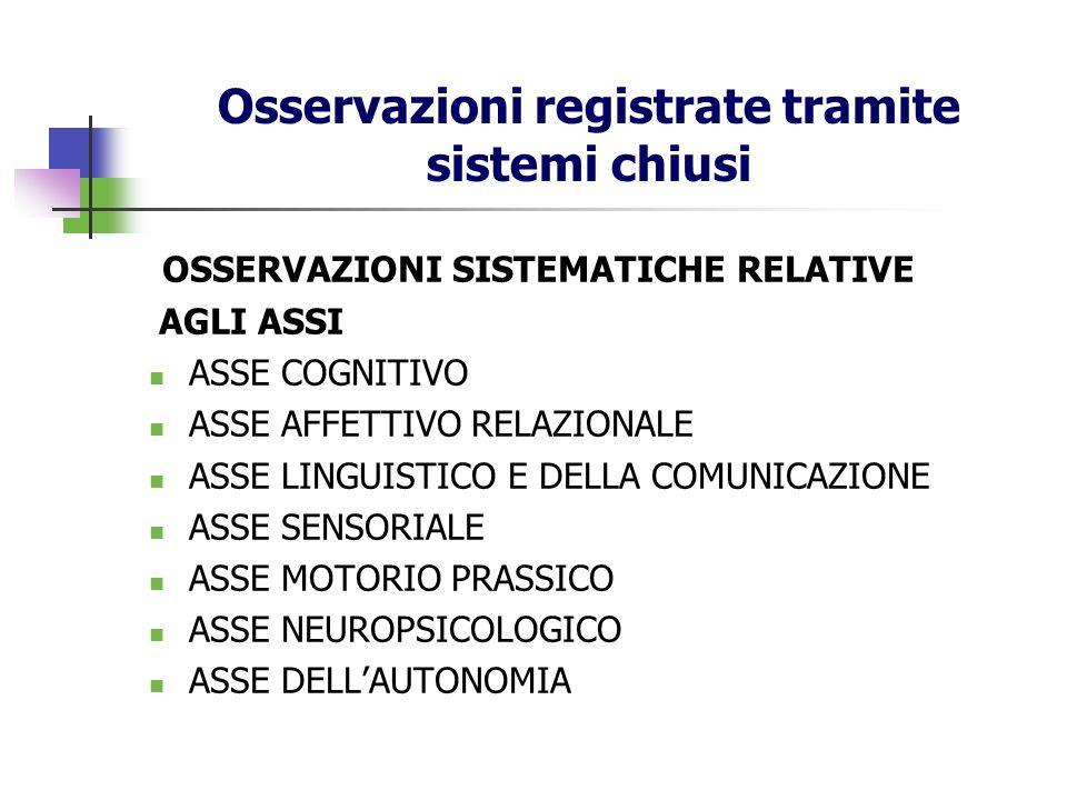 Osservazioni registrate tramite sistemi chiusi OSSERVAZIONI SISTEMATICHE RELATIVE AGLI ASSI ASSE COGNITIVO ASSE AFFETTIVO RELAZIONALE ASSE LINGUISTICO