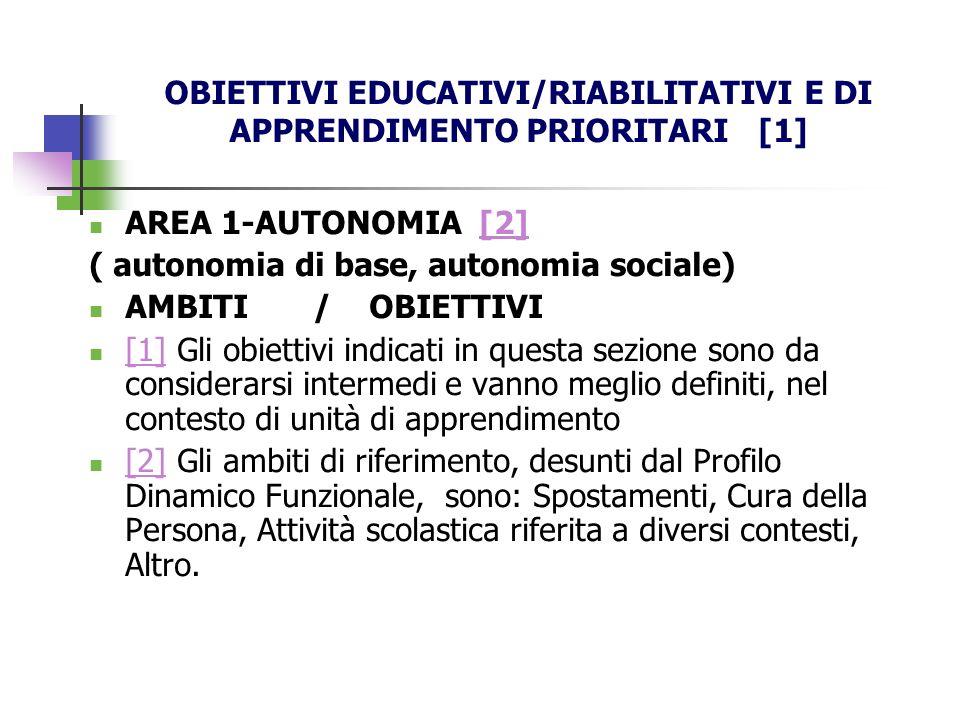 OBIETTIVI EDUCATIVI/RIABILITATIVI E DI APPRENDIMENTO PRIORITARI [1] AREA 1-AUTONOMIA [2][2] ( autonomia di base, autonomia sociale) AMBITI / OBIETTIVI