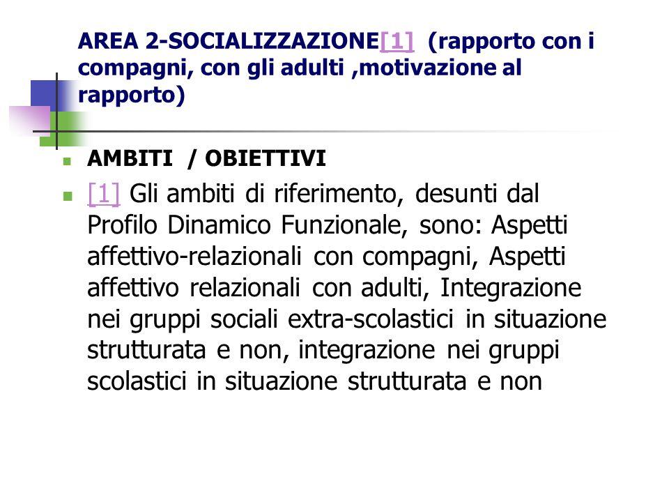 AREA 2-SOCIALIZZAZIONE[1] (rapporto con i compagni, con gli adulti,motivazione al rapporto)[1] AMBITI / OBIETTIVI [1] Gli ambiti di riferimento, desun